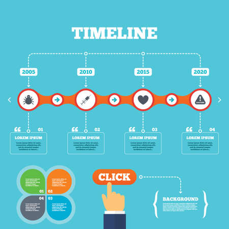 click beetle: Timeline with arrows and quotes. Bug and vaccine syringe injection icons. Heart and caution with exclamation sign symbols. Four options steps. Click hand. Vector