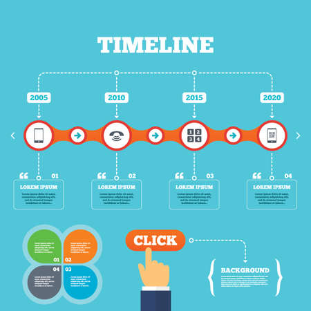 Timeline with arrows and quotes. Phone icons. Smartphone with Qr code sign. Call center support symbol. Cellphone keyboard symbol. Four options steps. Click hand. Vector