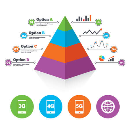 Pyramid chart template. Mobile telecommunications icons. 3G, 4G and 5G technology symbols. World globe sign. Infographic progress diagram. Vector Vector