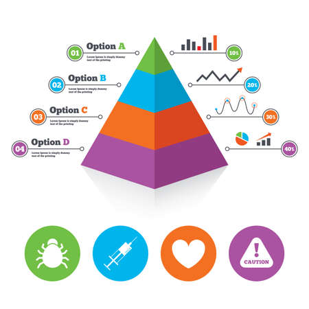 inoculation: Pyramid chart template. Bug and vaccine syringe injection icons. Heart and caution with exclamation sign symbols. Infographic progress diagram. Vector