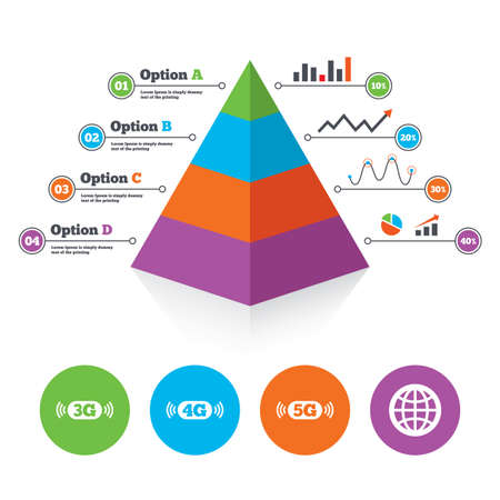 3g: Pyramid chart template. Mobile telecommunications icons. 3G, 4G and 5G technology symbols. World globe sign. Infographic progress diagram. Vector