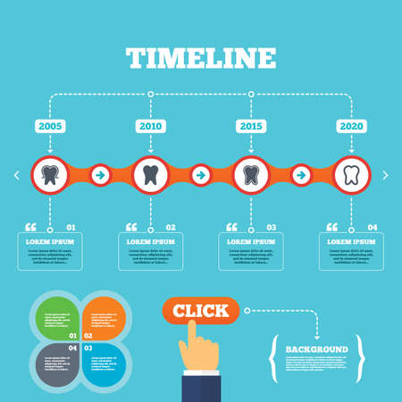 stomatologist: Timeline with arrows and quotes. Tooth enamel protection icons. Dental toothpaste care signs. Healthy teeth sign. Four options steps. Click hand. Vector Illustration