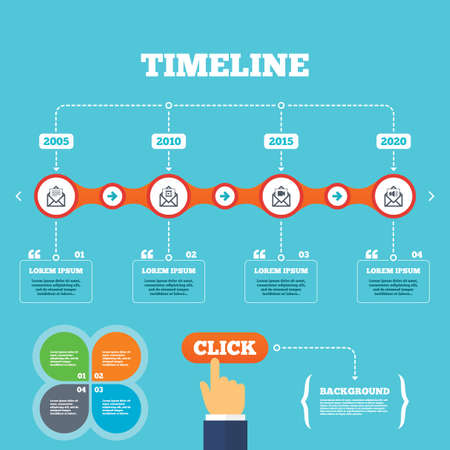voice mail: Timeline with arrows and quotes. Mail envelope icons. Message document symbols. Video and Audio voice message signs. Four options steps. Click hand. Vector