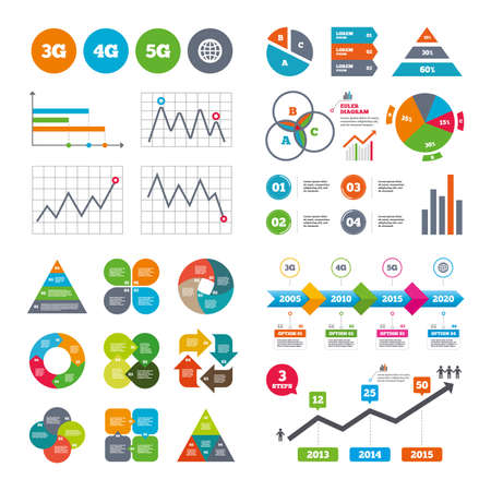 3g: Business data pie charts graphs. Mobile telecommunications icons. 3G, 4G and 5G technology symbols. World globe sign. Market report presentation. Vector