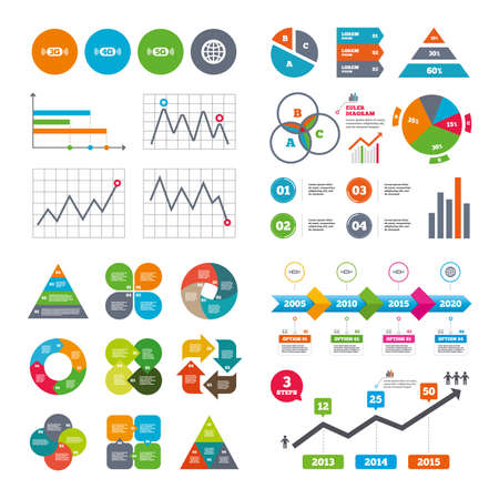 three generations: Business data pie charts graphs. Mobile telecommunications icons. 3G, 4G and 5G technology symbols. World globe sign. Market report presentation. Vector