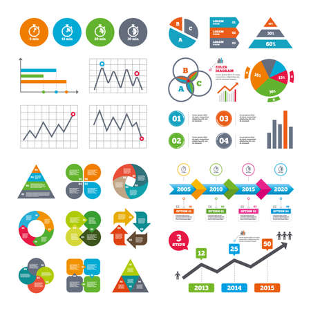 15 to 20: Business data pie charts graphs. Timer icons. 5, 15, 20 and 30 minutes stopwatch symbols. Market report presentation. Vector Illustration