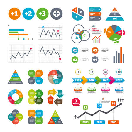 append: Business data pie charts graphs. Plus icons. Positive symbol. Add one, two, three and four more sign. Market report presentation. Vector Illustration
