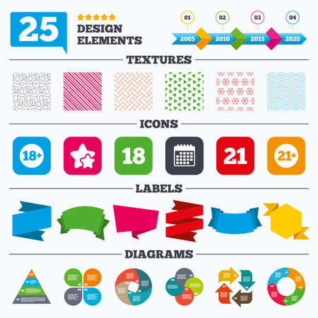 eighteen: Offer sale tags, textures and charts. Adult content icons. Eighteen and twenty-one plus years sign symbols. Sale price tags. Vector Illustration