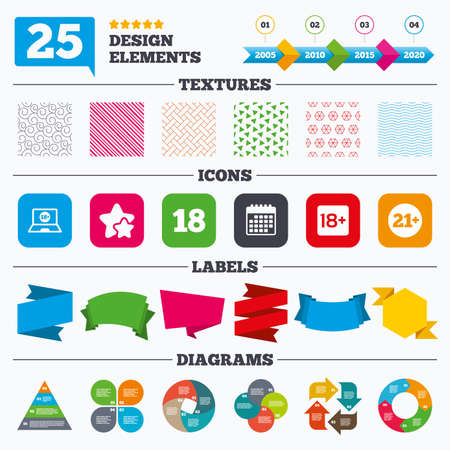 pornography: Offer sale tags, textures and charts. Adult content icons. Eighteen and twenty-one plus years sign symbols. Notebook website notice. Sale price tags. Vector Illustration