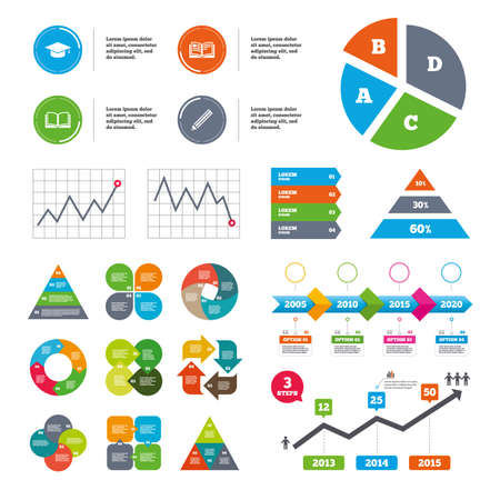higher: Data pie chart and graphs. Pencil and open book icons. Graduation cap symbol. Higher education learn signs. Presentations diagrams. Vector