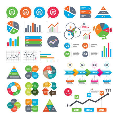 full time: Business charts. Growth graph. Every 5, 10, 15 and 20 minutes icons. Full rotation arrow symbols. Iterative process signs. Market report presentation. Vector