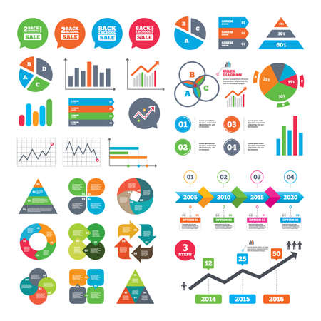 after school: Business charts. Growth graph. Back to school sale icons. Studies after the holidays signs. Pencil symbol. Market report presentation. Vector Illustration
