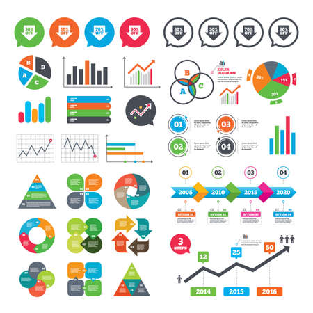 ninety: Business charts. Growth graph. Sale arrow tag icons. Discount special offer symbols. 30%, 50%, 70% and 90% percent off signs. Market report presentation. Vector Illustration
