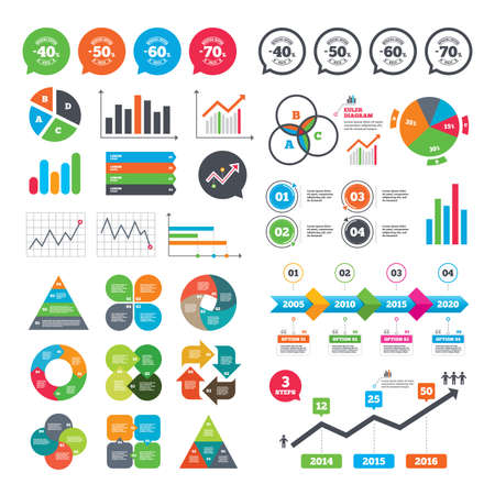 Business charts. Growth graph. Sale discount icons. Special offer stamp price signs. 40, 50, 60 and 70 percent off reduction symbols. Market report presentation. Vector