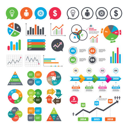 Business charts. Growth graph. Business icons. Human silhouette and lamp bulb idea signs. Dollar currency and gear symbols. Market report presentation.