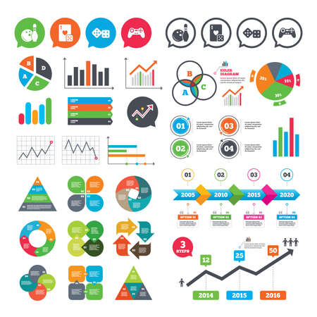 Business charts. Growth graph. Bowling and Casino icons. Video game joystick and playing card with dice symbols. Entertainment signs. Market report presentation. Vector Illustration