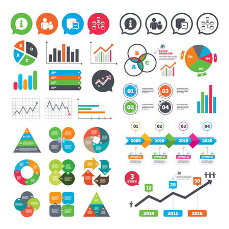 Business charts. Growth graph. Information sign. Group of people and database symbols. Chat speech bubbles sign. Communication icons. Market report presentation. Vector