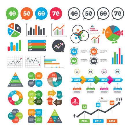 Business charts. Growth graph. Sale discount icons. Special offer price signs. 40, 50, 60 and 70 percent off reduction symbols. Market report presentation. Vector Çizim