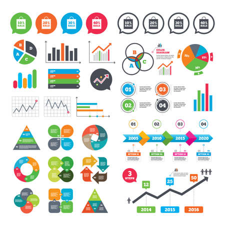 reductions: Business charts. Growth graph. Sale bag tag icons. Discount special offer symbols. 10%, 20%, 30% and 40% percent sale signs. Market report presentation. Vector