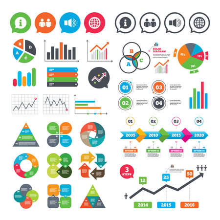 inform information: Business charts. Growth graph. Information sign. Group of people and speaker volume symbols. Internet globe sign. Communication icons. Market report presentation. Vector