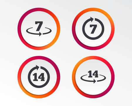 Return of goods within 7 or 14 days icons. Warranty weeks exchange symbols. Infographic design buttons. Circle templates.