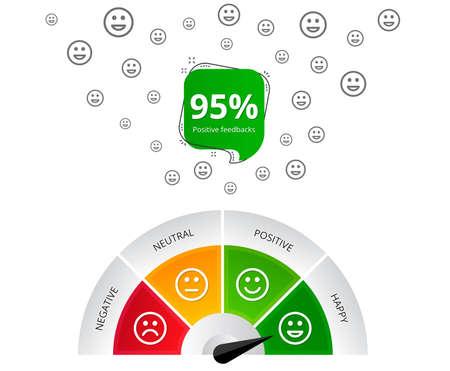 Progettazione di feedback. Misuratore di soddisfazione del cliente con emoticon. Banner di scala di emozioni. Sondaggio sul servizio di qualità. 95 per cento di feedback positivi. Valutazione aziendale di alto livello. Intelligenza emotiva. Vettore Vettoriali