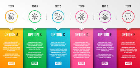 24 hours, Face attention and Skin care icons simple set. Serum oil, Face biometrics and Head signs. Repeat, Exclamation mark. Medical set. Infographic template. 6 steps timeline. Business options