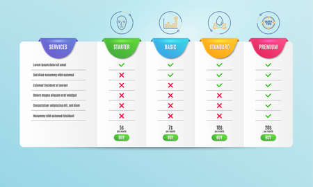 Face biometrics, Efficacy and Water splash icons simple set. Comparison table. Tips sign. Facial recognition, Business chart, Aqua drop. Quick tricks. Science set. Pricing plan. Vector