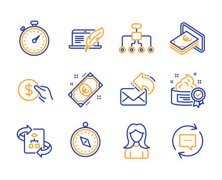 Payment, Copyright laptop and Travel compass icons simple set. Share mail, Timer and Woman signs. Cream, Euro money and Technical algorithm symbols. Restructuring, Cash and Update comments. Vector