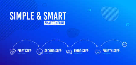 Infographic timeline. Search car, Call center and Rejected payment icons simple set. Sync sign. Find transport, Phone support, Bank transfer. Synchronize. 4 steps layout. Line search car icon. Vector 일러스트