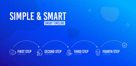 Infographic timeline. Water drop, Sun protection and Face id icons simple set. Face biometrics sign. Serum oil, Ultraviolet care, Phone scanning. Facial recognition. Medical set. 4 steps layout. Vector Illustration