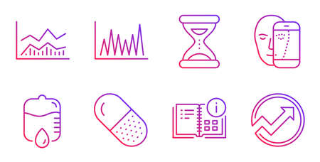 Line graph, Capsule pill and Trade infochart line icons set. Instruction info, Drop counter and Time signs. Face biometrics, Audit symbols. Market diagram, Medicine drugs. Science set. Vector