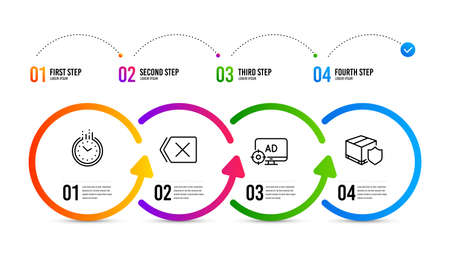 Delivery insurance sign. Infographics timeline. Remove, Seo ad block and Time line icons set. 일러스트