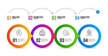 Grupo de empleados, conjunto de iconos de línea de cabeza de idea y alarma de selección. Infografía de línea de tiempo. Signo de puntos de fidelidad. Colaboración, símbolo de tiempo, bombilla. La bonificación crece. Conjunto de tecnología. Icono de grupo de empleados. Vector