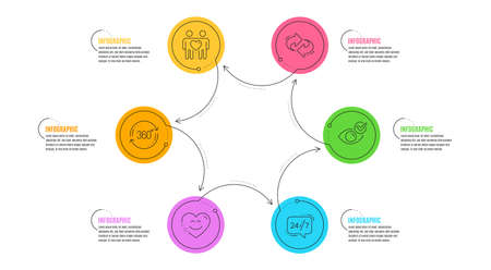 247 service, Refresh and Full rotation signs. Infographic timeline. Smile chat, Friends couple and Check eye line icons set. Heart face, Friendship, Vision. Call support. Business set. Vector