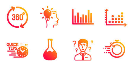 Support consultant, Idea and Quick tips line icons set. 360 degrees, Bar diagram and Chemistry lab signs. Dot plot, Fast recovery symbols. Question mark, Professional job. Science set. Vector Ilustracja
