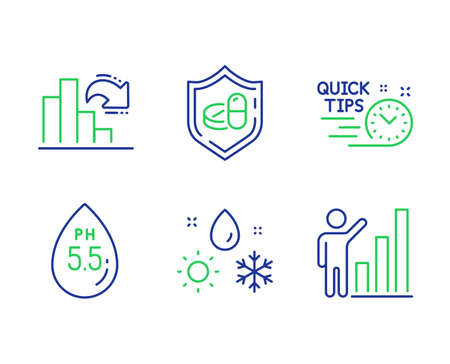 Ph neutral, Weather and Quick tips line icons set. Medical tablet, Decreasing graph and Graph chart signs. Water, Climate, Helpful tricks. Medicine pill. Science set. Vector