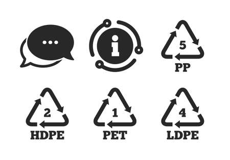 High-density Polyethylene terephthalate sign. Chat, info sign. PET 1, Ld-pe 4, PP 5 and Hd-pe 2 icons. Recycling symbol. Classic style speech bubble icon. Vector Illustration