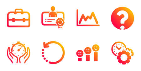 Timer, Recovery data and Question mark line icons set. Customer satisfaction, Certificate and Diagram signs. Portfolio, Time management symbols. Deadline management, Backup info. Vector