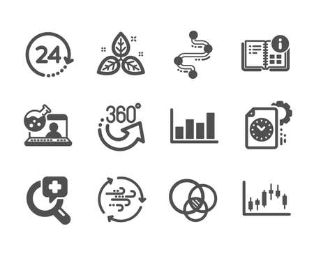 Set of Science icons, such as Instruction info, 24 hours, Wind energy, Timeline, Euler diagram, Fair trade, Online chemistry, 360 degrees, Medical analyzes, Candlestick graph. Project, Time. Vector 向量圖像