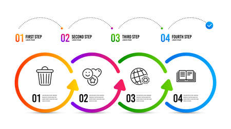 Education sign. Infographics timeline. Smile, World weather and Trash bin line icons set. Social media likes, Sunny, Garbage. Instruction book. Business set. Smile icon. Timeline diagram. Vector Ilustracja