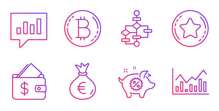 Piggy sale, Wallet and Analytical chat line icons set. Money bag, Loyalty star and Bitcoin signs. Block diagram, Infochart symbols. Discounts, Affordability. Finance set. Vector