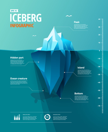 iceberg infographic, polygon illustration 向量圖像
