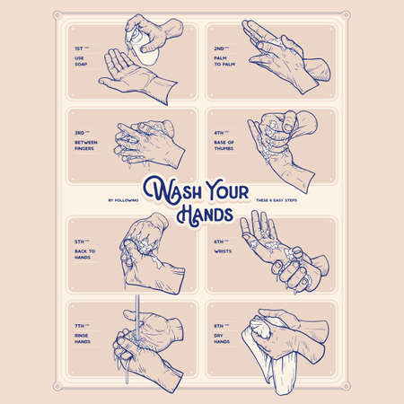 Washing hands properly vintage hand drawn infographic,vector illustration.