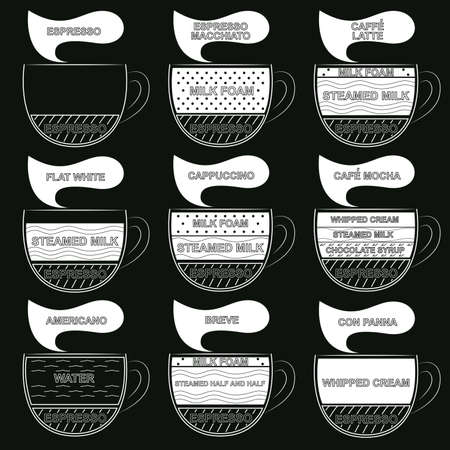 Coffee Chart Menu Vector Иллюстрация