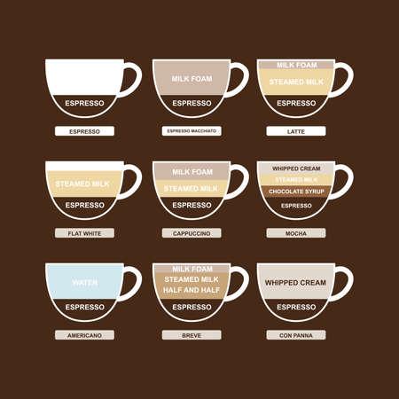 Type de menu de graphique de café Soupir et vecteur de symbole Vecteurs