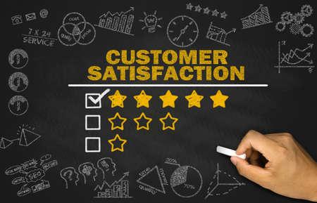 concept de satisfaction de la clientèle sur le tableau noir