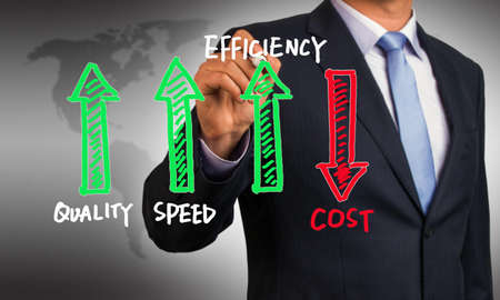 zakenman tekening kwaliteit snelheid efficiëntie en kosten concept