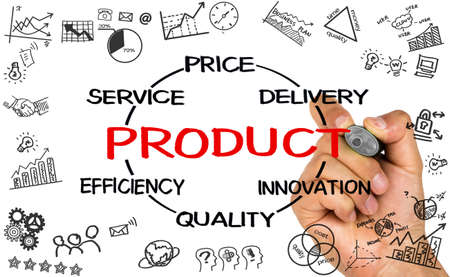 business products: product concept diagram hand drawn on whiteboard Stock Photo