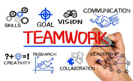 trabajo en equipo: carta concepto de trabajo en equipo con elementos de negocio dibujado a mano en la pizarra